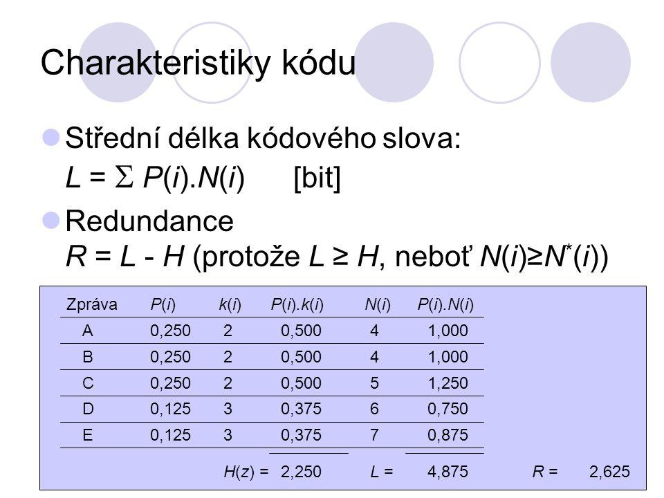 Charakteristiky kódu Střední délka kódového slova: L =  P(i).N(i) [bit] Redundance R = L - H (protože L ≥ H, neboť N(i)≥N*(i))